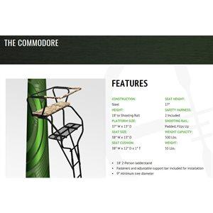 THE COMMODORE 18'